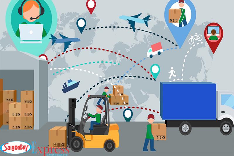 Hướng dẫn check mã Tracking khi chuyển hàng quốc tế